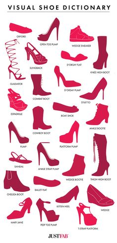 Visual Shoe Dictionary More Visual Glossaries (for Her): Backpacks / Bags / Bobby Pins / Bra Types / Hats / Belt knots / Coats / Collars / Darts / Dress Shapes / Dress Silhouettes / Eyeglass frames / Eyeliner Strokes / Hangers / Harem Pants / Heels /. Fashion Terms, Fashion Dictionary, Visual Dictionary, Fashion Vocabulary, Bra Types, Shoe Types, Types Of Necklines, Dress Shapes, Dress Silhouette