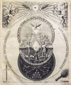 Schéma théosophique