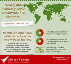 3 million adults literacy