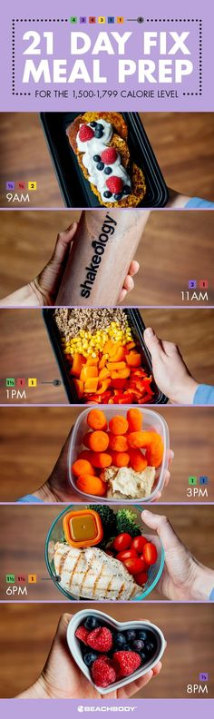 //healthy recipes // 21 Day Fix // 21 Day Fix Extreme // 21DF // portion control // balance // healthy eating // meal planning // meal prep // Beachbody //