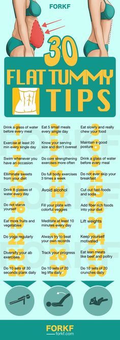 30 Tips To Get A Flat Tummy In 30 Days