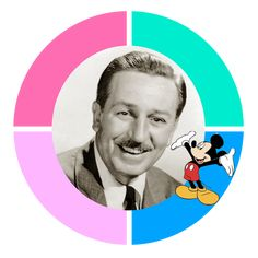 «THE WAY TO GET STARTED IS TO QUIT TALKING AND BEGIN DOING,» WALT DISNEY  #WaltDisney #story #success Rainy City, Dance Numbers, Under The Rain, Fred Astaire, Walt Disney Company, Lets Dance, Night City, Joy And Happiness, Creative Thinking