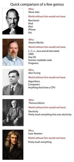 Quick comparison of genius ... http://beartales.me/2013/12/05/quick-comparison-of-genius/