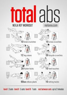 Total Abs Workout 2014 - Not sure which exercise targets which muscle? Here's a nice visual guide to help put together a workout that targets your abs and obliques. Total Abs, Total Ab Workout, 10 Minute Ab Workout, Middle Ab Workout, Complete Ab Workout, Intense Ab Workout, Best Abb Workout, Hard Core Ab Workout, 10 Minute Abs