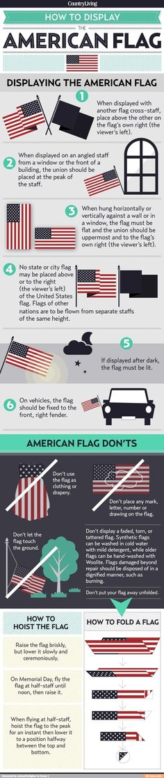 You Know How to Properly Display the American Flag? The dos and don'ts of how to properly display the American flag.The dos and don'ts of how to properly display the American flag. American Pride, American History, American Flag Rules, American Flag Etiquette, Displaying The American Flag, Just In Case, Just For You, Independance Day, American Flag