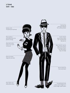 Underground fashion in Britain, 1960-1990 – in pictures