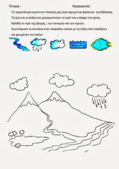 Ελένη Μαμανού: Ο κύκλος του νερού Math Problem Solver, Math Solver, How To Speak Chinese, How To Speak Spanish, Math Software, Algebra Equations, Microsoft Visual Studio, Latin Language