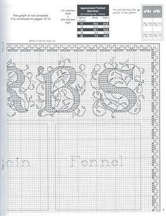 Herbs - Chart 8