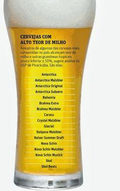 Brasileiro Bebe Cerveja com até 45% de Milho Transgênico! - Disso Você Sabia ?