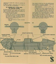 Scubapro MK III Submarine Ad, Dive History