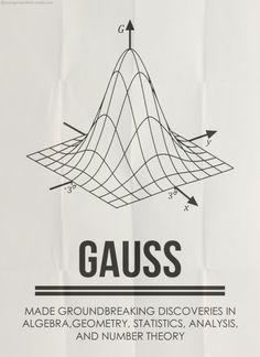 Minimalist Posters Pay Homage To Famous Mathematicians - DesignTAXI.com