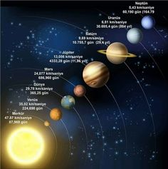DN, dN, or dn may refer to: Planets Wallpaper, Wallpaper Space, Galaxy Wallpaper, Earth And Space Science, Earth From Space, Science And Nature, Life Science, Space Planets, Space And Astronomy