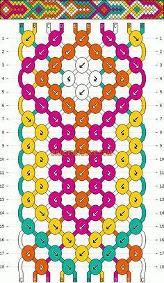 Fadenlänge:gelb(B) ++++,grün(A)+++orange(E)++,weiß+lila(C+D)+