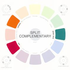How to Create Your Decorating Accent Color Palette - split complimentary colors color pallet