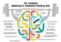 18 ThingsOnly Mentally Strong People Can Do