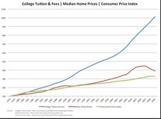 PRICE OF TUITION