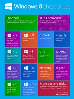 Handy Windows 8 shortcuts that will  make your time using Windows 8 a lot easier.