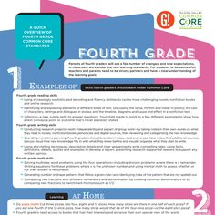 Your fourth grader and Common Core: a cheat sheet. #CCSS #reading #math
