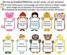 Fiabe in Gioco Montessori, Kids Library, School Bulletin Boards, Helfer, Creative Teaching, Nursery Rhymes, Crafts For Kids, Classroom, Teacher
