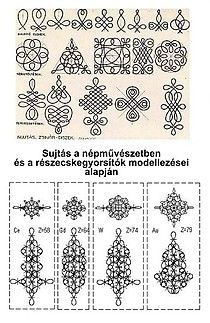 Hungarian Embroidery, Folk Embroidery, Embroidery Stitches, Embroidery Patterns, Sewing Patterns, Motif Soutache, Bordados Tambour, Passementerie, Stencil