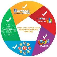 affiliate-marketing-cho-doanh-nghiep