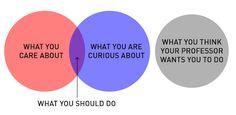 Funny, honest graphs about a designer's life - 17