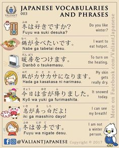 japanese vocabulary and phrases #learnjapanese