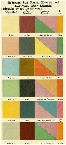Bedroom, Bath, Kitchen Color Schemes  Interiors from 1910 to 1940 on Antique Home.