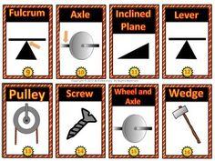 Simple Machine Vocabulary Bundle - This bundle of simple machine vocabulary resources includes trading cards, word wall cards and a game.