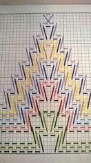 Bargello Needlepoint, Broderie Bargello, Bargello Patterns, Bargello Quilts, Needlepoint Stitches, Needlework, Swedish Embroidery, Towel Embroidery, Hand Embroidery Stitches