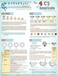 Here's a helpful chart to help you figure out the 4 C's of Diamond Grading!