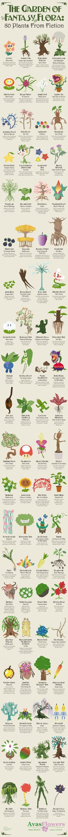 The Most Iconic Fictional Plants of All Time  #Imgur #MedinaLibrary #FictionalPlants