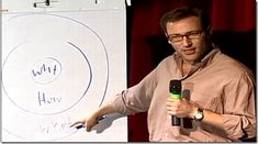 Simon Sinek start with Why. Most amazing Ted Talk.