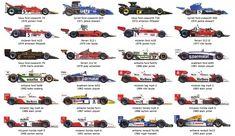 F1 diseños en los últimos 45 años