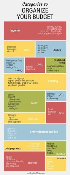 Effectively track your money with this list of over 100 budget categories to organize your budget.