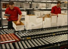 order fulfillment - Google Search
