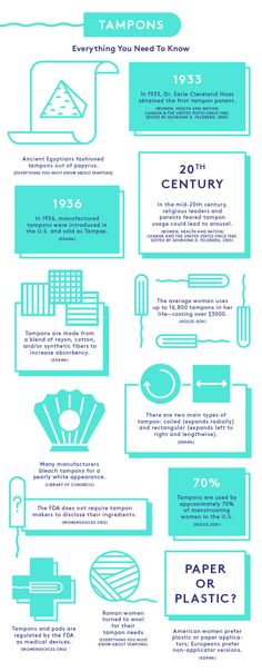 Everything you need to know about tampons. The only thing left off is to toss in the trash Do Not Flush down the toilet!