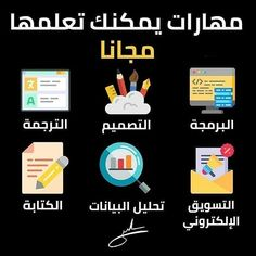 Learn Programming, Computer Programming, Iphone App Layout, Vie Motivation, Balloons Photography, Business Notes, Book Qoutes, Learning Websites, Learning Arabic