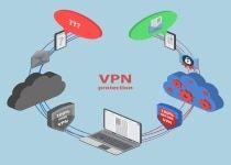 Melhor VPN Grátis para Kodi – Você deve ler isto!