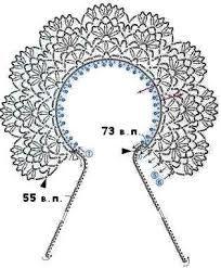 Lacy crochet collar with scallops ~~ Схема вязания воротника Crochet Collar Pattern, Col Crochet, Crochet Lace Collar, Crochet Diagram, Crochet Chart, Crochet Motif, Crochet Stitches, Crochet Patterns, Easy Crochet