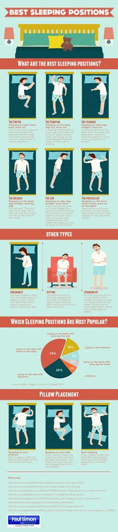 Best Sleeping Positions [INFOGRAPHIC]