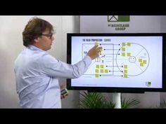 The Value Proposition Canvas - YouTube
