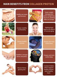 Collagen_Benefits