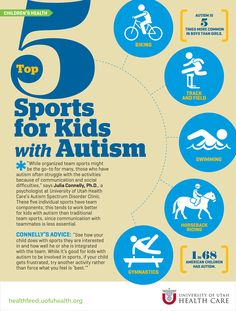 Children with autism may struggle with sports. Here are some activities to help your child get exercise and engage. 10 Celebrities With Children on the Autism Spectrum Disorder Autism Help, Aspergers Autism, Autism Support, Adhd And Autism, Autism Parenting, Autism Learning, Autism Sensory, Autism Activities, Autism Resources