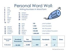 FREE - Personal Word Wall: Writing Numbers in Word Form