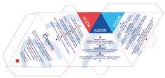 Voor-Koor-Door lezen! Een handig driehoekje hoe je Voor-Koor-Door lezen kan doen met je kind of leerling.