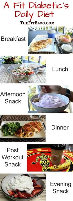 My Fit Diabetic Meal Plan – This is an actual day's meals and very typical for how I eat. It's about 1,500-1,600 calories, consisting of 135 g carbs, 175 g protein and 35 g fat. Perfect for a diabetic and fitness nut like me  Visit our Website to learn more about it... http://maverixx.net/tips-and-strategies-on-the-best-way-to-take-care-of-yourself-when-having-diabetes/