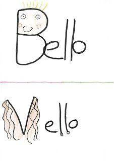 Spanish Grammar, Literacy, Homeschool, Teaching, Education, Words, Creative, Vocabulary, Writing
