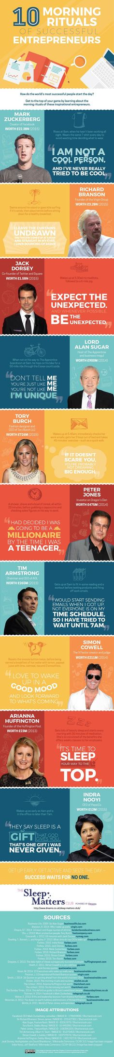 This infographic features the various morning rituals of 10 successful entrepreneurs, including Huffington Post founder Arianna Huffington , and Richard Branson founder of the Virgin group. Richard Branson, Business Tips, Online Business, Successful People, Successful Entrepreneurs, Successful Quotes, Successful Business, Leadership, Blogging