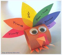 I'm Thankful Turkeys – Students shared things they were thankful for with this fun turkey craft.  It was very fun to hear with the students ...He is made of construction paper, and with the extra weight of the feathers, he tends to tip over backward.  So, I had to add a little support to the back of each turkey.
